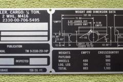 data_plate_typenschild_us_army_m_416_m416